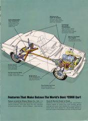 Best $2000 Car Features