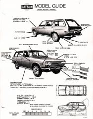 510 Model Guide- Wagon