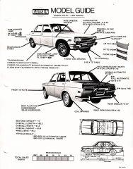 510 Model Guide- 4 Door