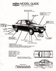 510 Model Guide- 2 Door