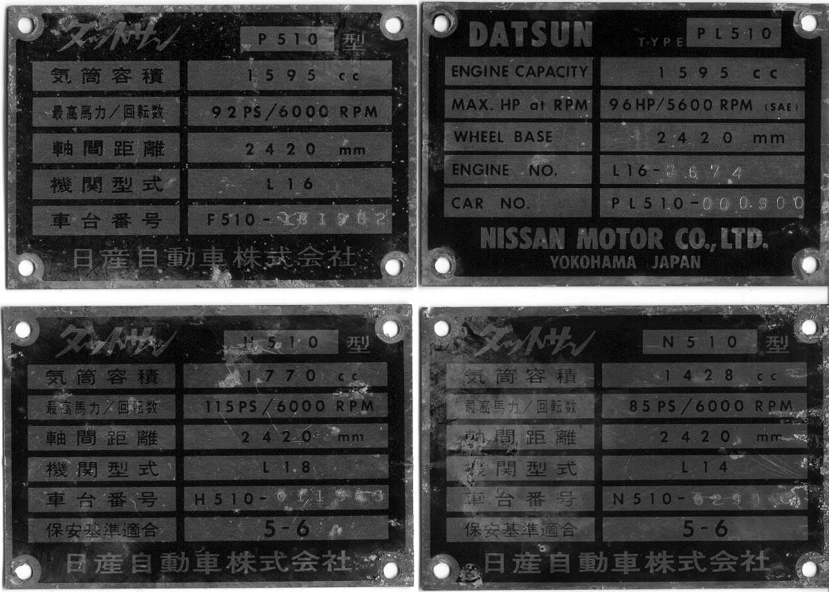 dataplates