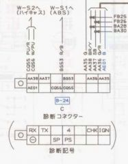 Pin Diagram and Wire Colors- S15 SR20DE(T) CONSULT port