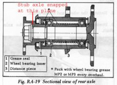 Rear Axle Diagram from Service Manual