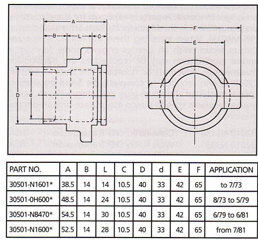 200mm Clutch T/O Bearing Sleeve Specs