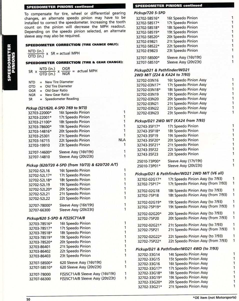 Datsun/Nissan Speedo Pinions (3 of 4)
