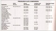 Datsun Pressure Plate Comparison