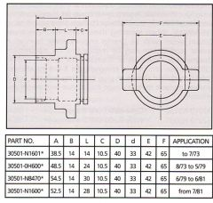 200mm Clutch T/O Bearing Sleeve Specs
