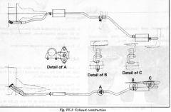 Datsun 510 Exhaust System