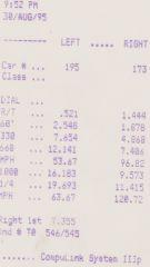 L16 Datsun Timeslip